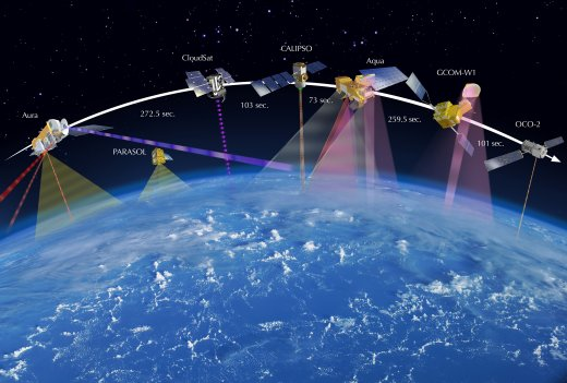 What Are Satellites Used For? | Union of Concerned Scientists