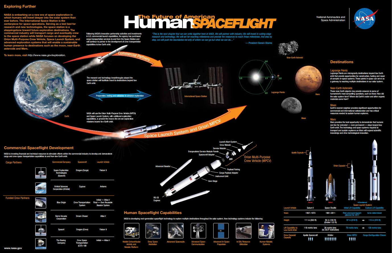 science of space exploration and identification of Nasa's real-time science encyclopedia of deep space exploration our scientists and hardworking robots are exploring the wild frontiers of our solar system.