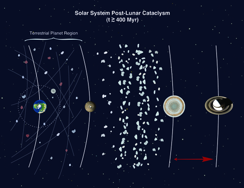 Lunar Scientists Shed Light On Moons Impact History