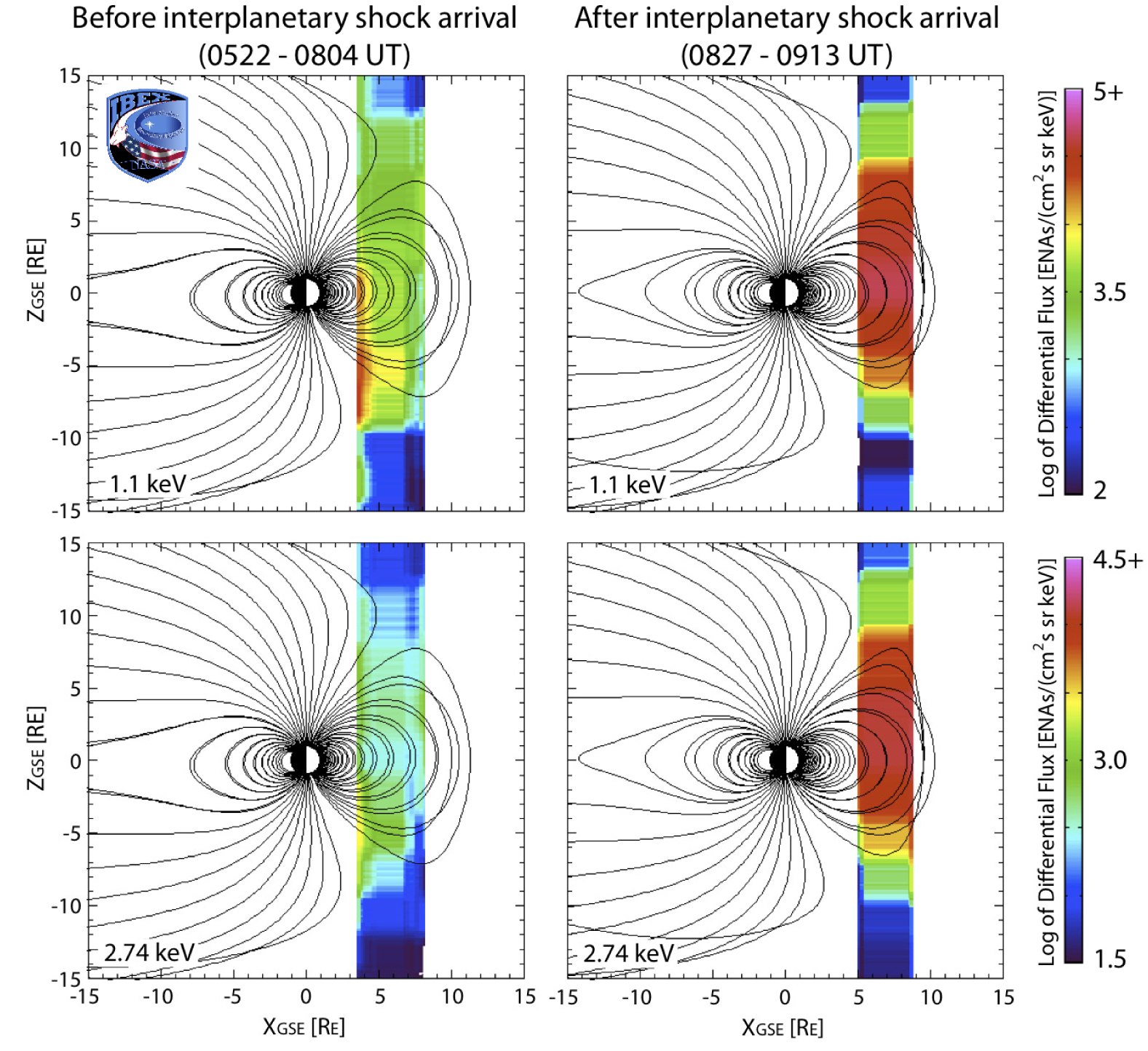Twins Ibex Spacecraft Observed Impact Of Powerful Solar Storm From Inside The Earth Diagram And Outside Earths Magnetosphere