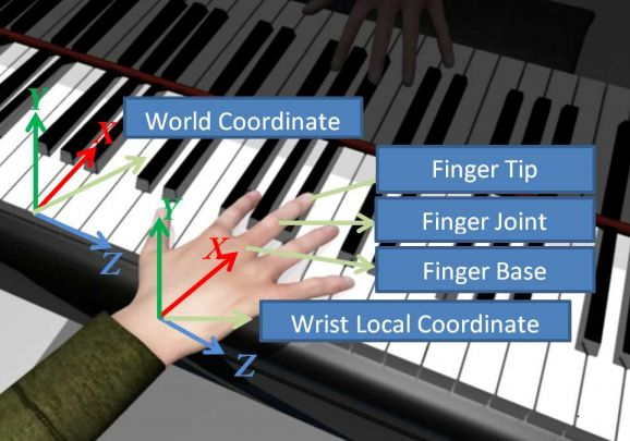 Uc Davis Teams Piano System Animates Hands To Do Re Mi W Video
