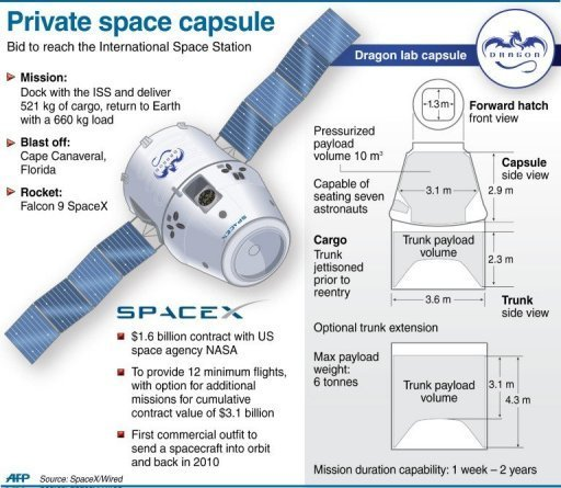 graphic on commercial spacecraft maker spacex and dragon lab capsule which is expected to launch for a mission to the international space station
