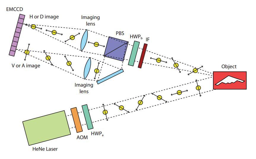 tfy5dydh Jammer Circuit Diagram on