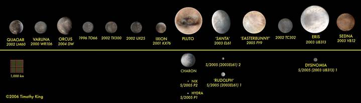 The Kuiper Belt At 20