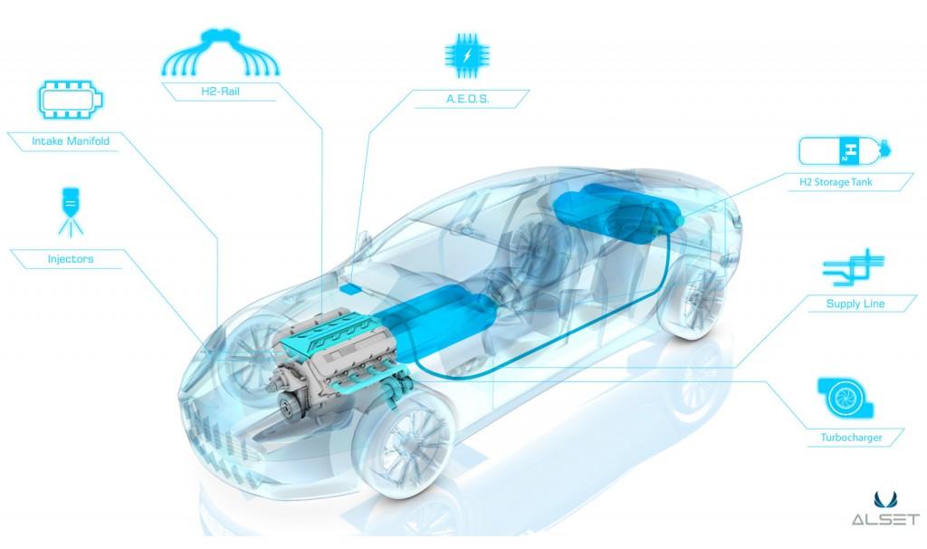 aston martin's hybrid hydrogen car set for 24-hour race