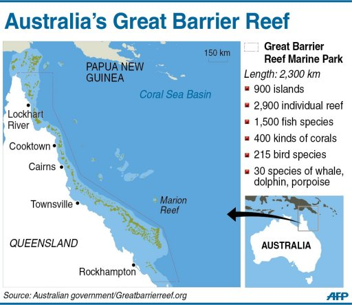 Australia admits Barrier Reef conditions are poor