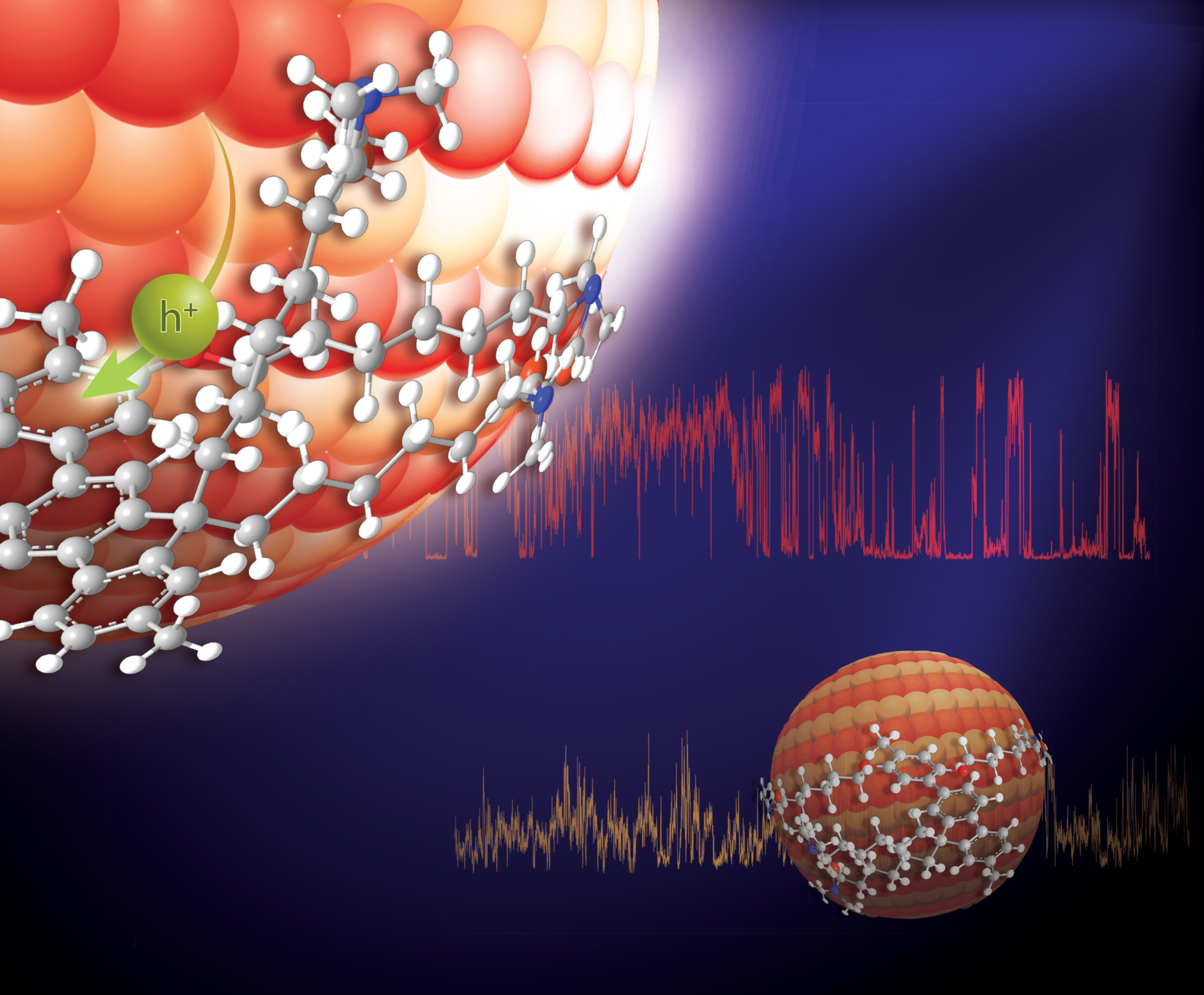 Small Size Enhances Charge Transfer In Quantum Dots