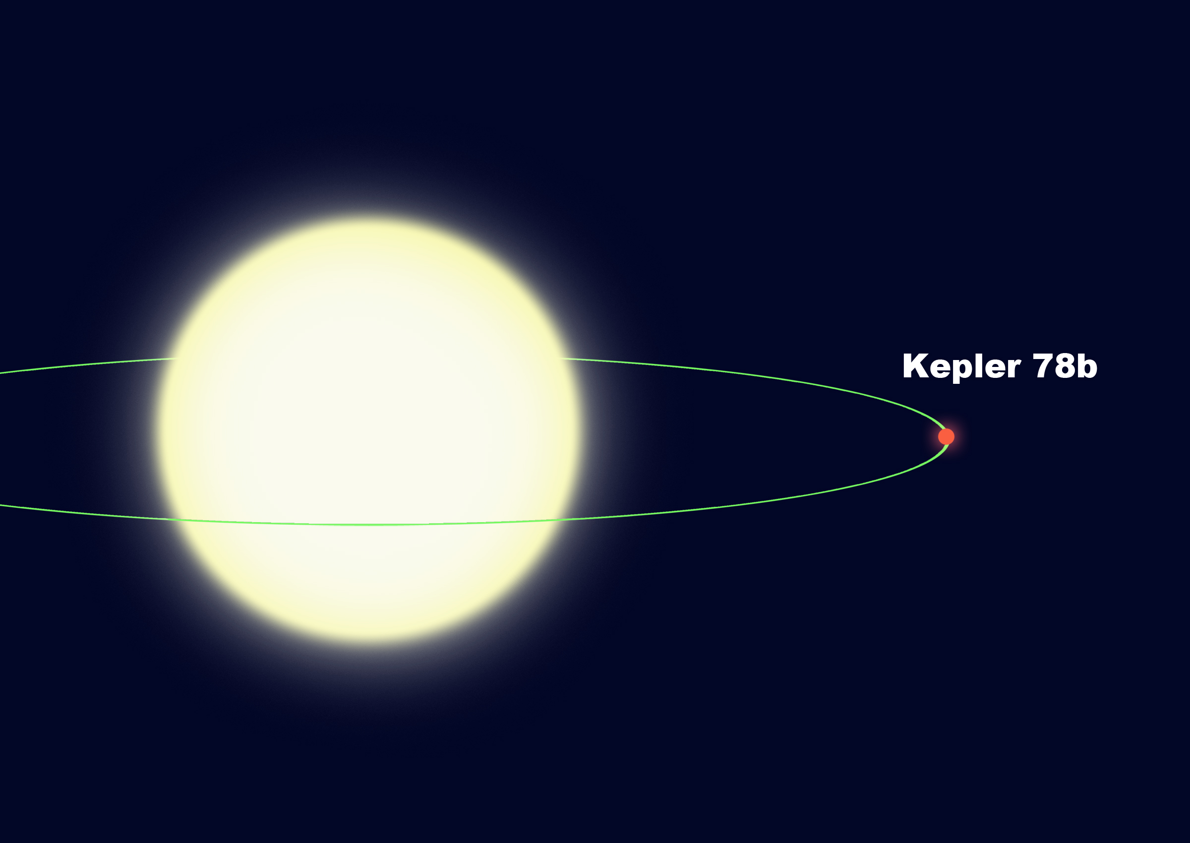 diagrams solar system exoplanets - photo #23
