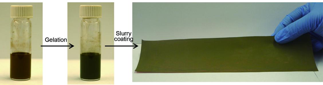 scientists create novel silicon electrodes that improve lithium ion batteries. Black Bedroom Furniture Sets. Home Design Ideas