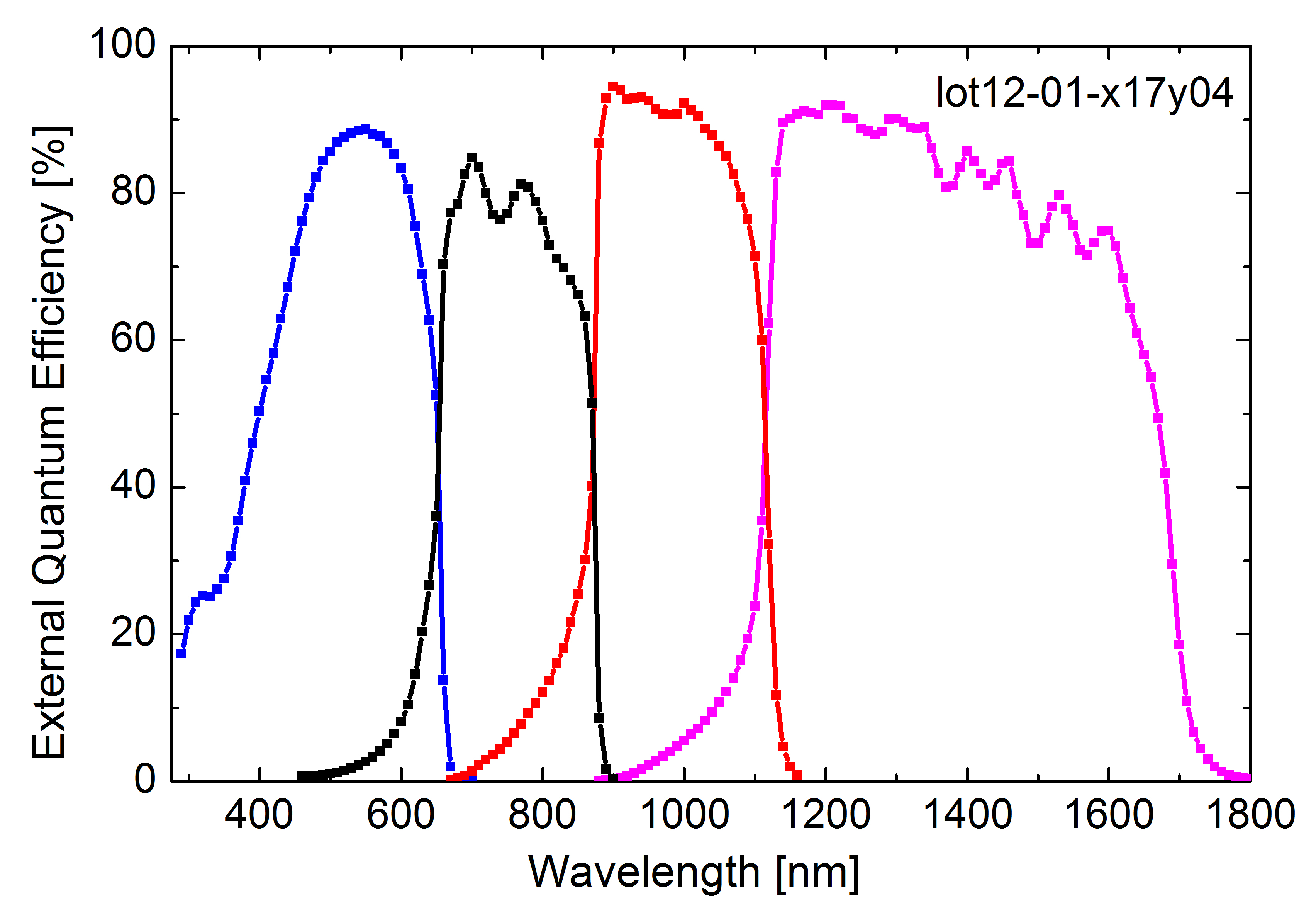 record solar cell with 44.7% efficiency
