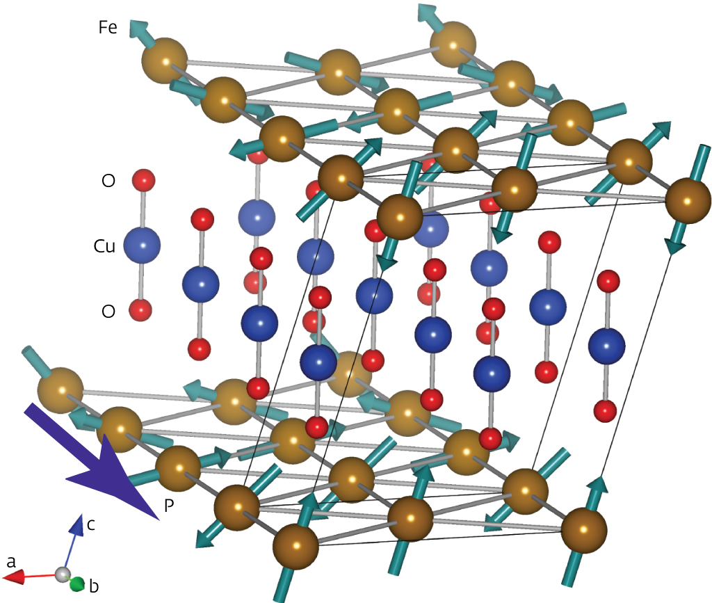 atomic structure electricity History, model of the atom, atomic theory, subatomic particles, electrons,  orbitals  electricity, electrostatic forces, metallic bonding, electrons | high  school.