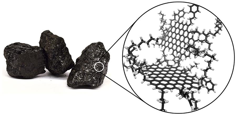 coal atom structure ile ilgili görsel sonucu