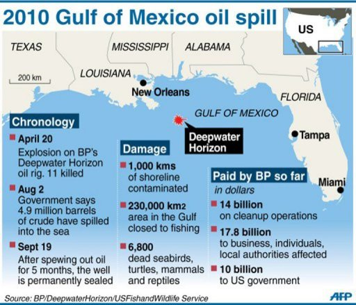 the oil spill had devastating effects essay The bp oil spill in the gulf of mexico essay  many days had been lost second, the bp oil spill in the gulf of  the negative effects from oil spill have been.