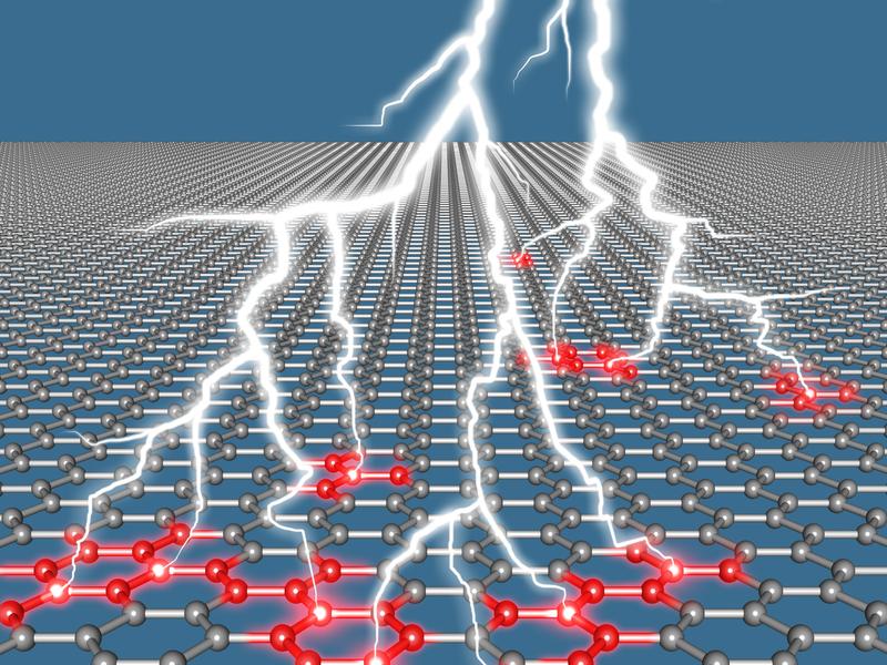 Graphene can emit laser flashes имплантация
