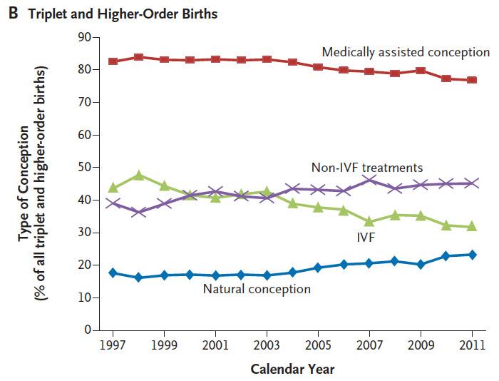 Cdc study home births