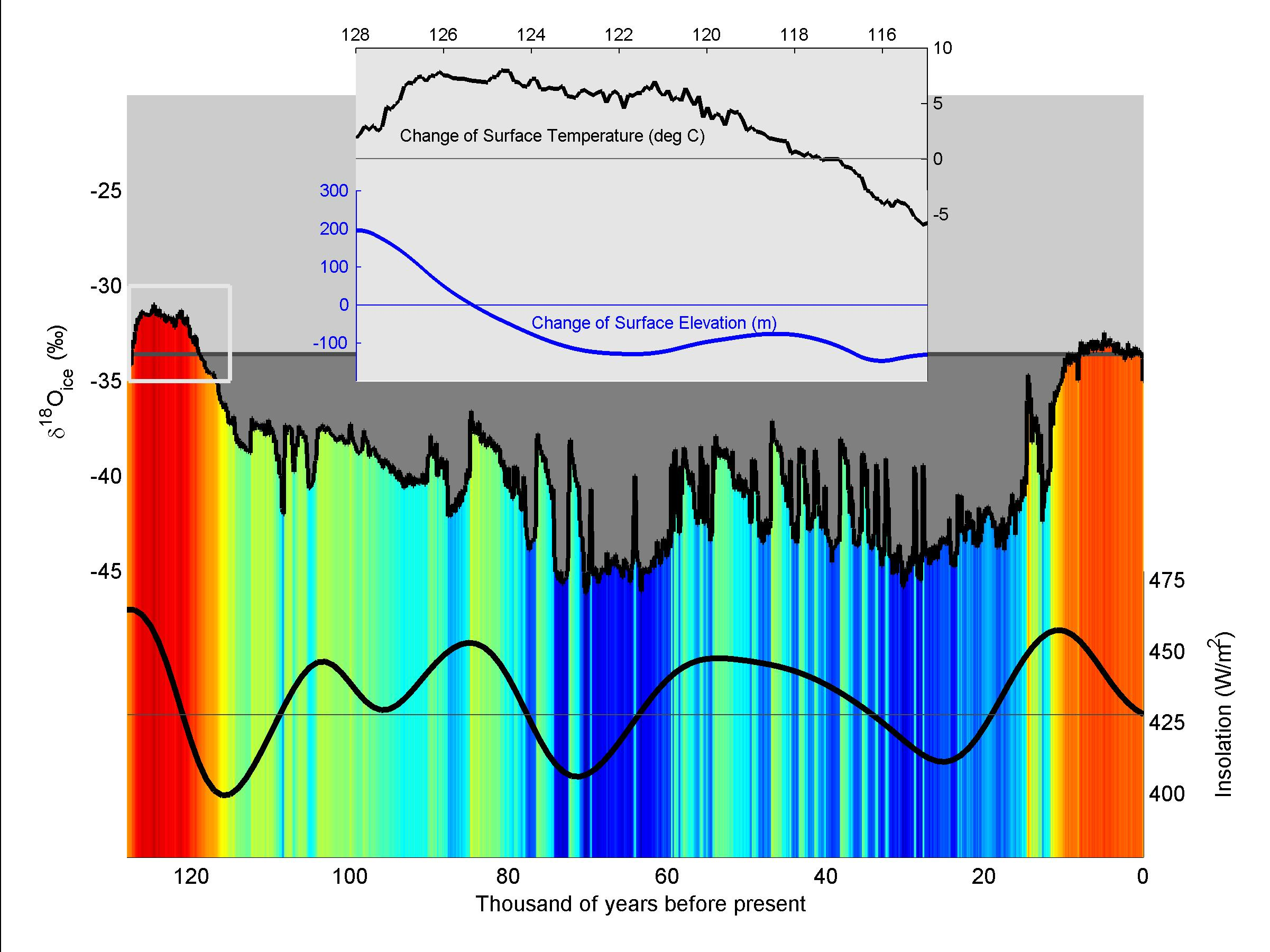 Deep ice cores show past Greenland warm period may be \'road map ...