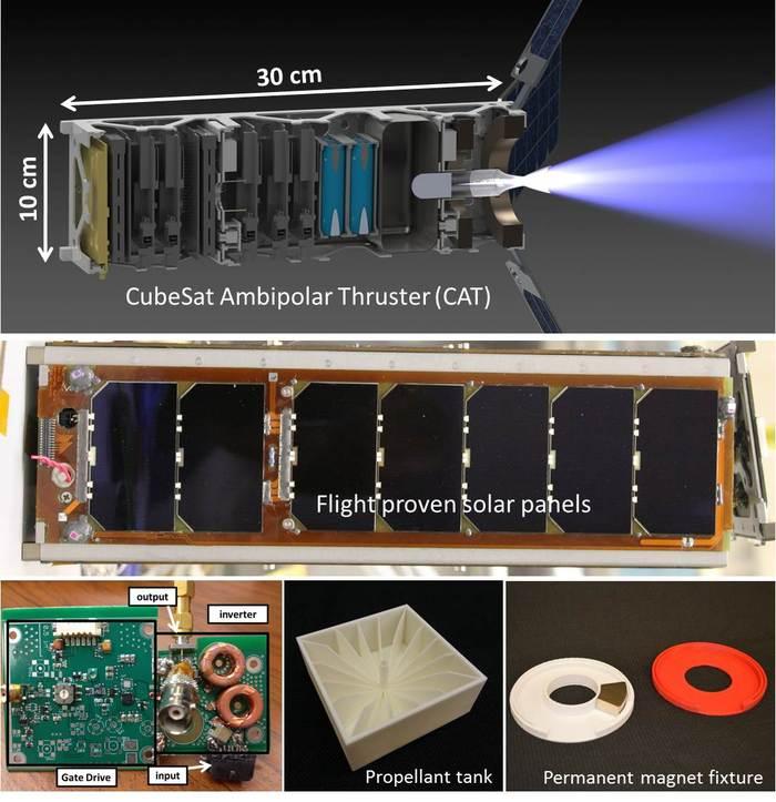 Kickstarting Tiny Satellites Into Interplanetary Space W