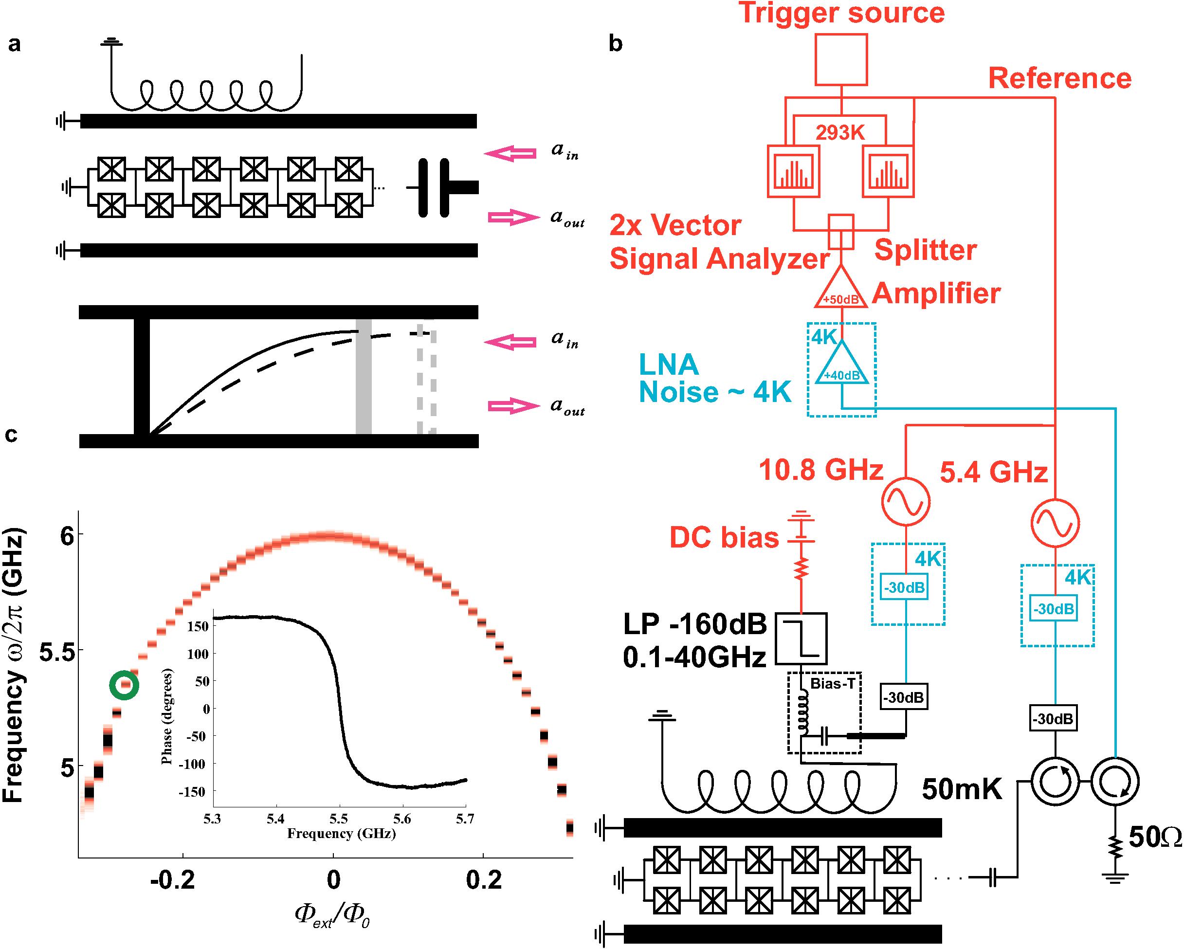 ex nihilo: dynamical casimir effect in metamaterial converts vacuum