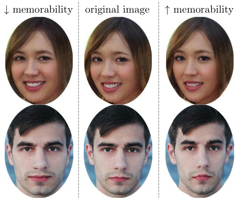New Algorithm Uses Subtle Changes To Make A Face More