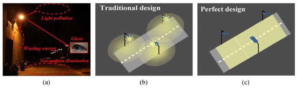 New LED streetlight design curbs light pollution  sc 1 st  Phys.org & LED streetlight design curbs light pollution azcodes.com