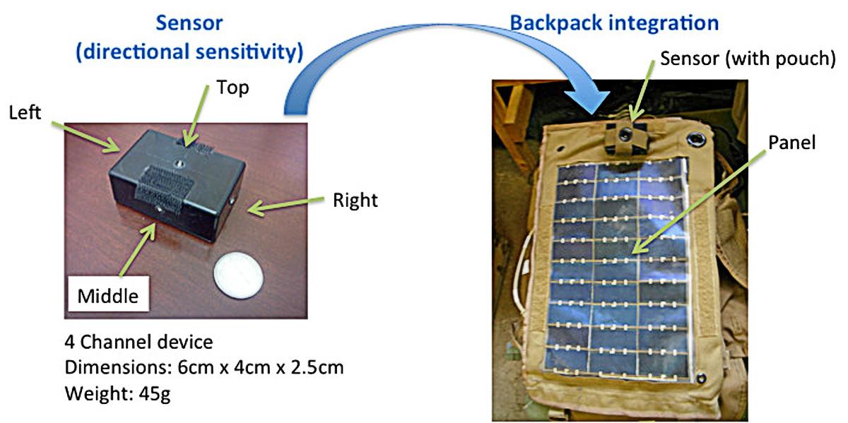 Nrl Develops Low Cost High Efficiency Solar Sensor