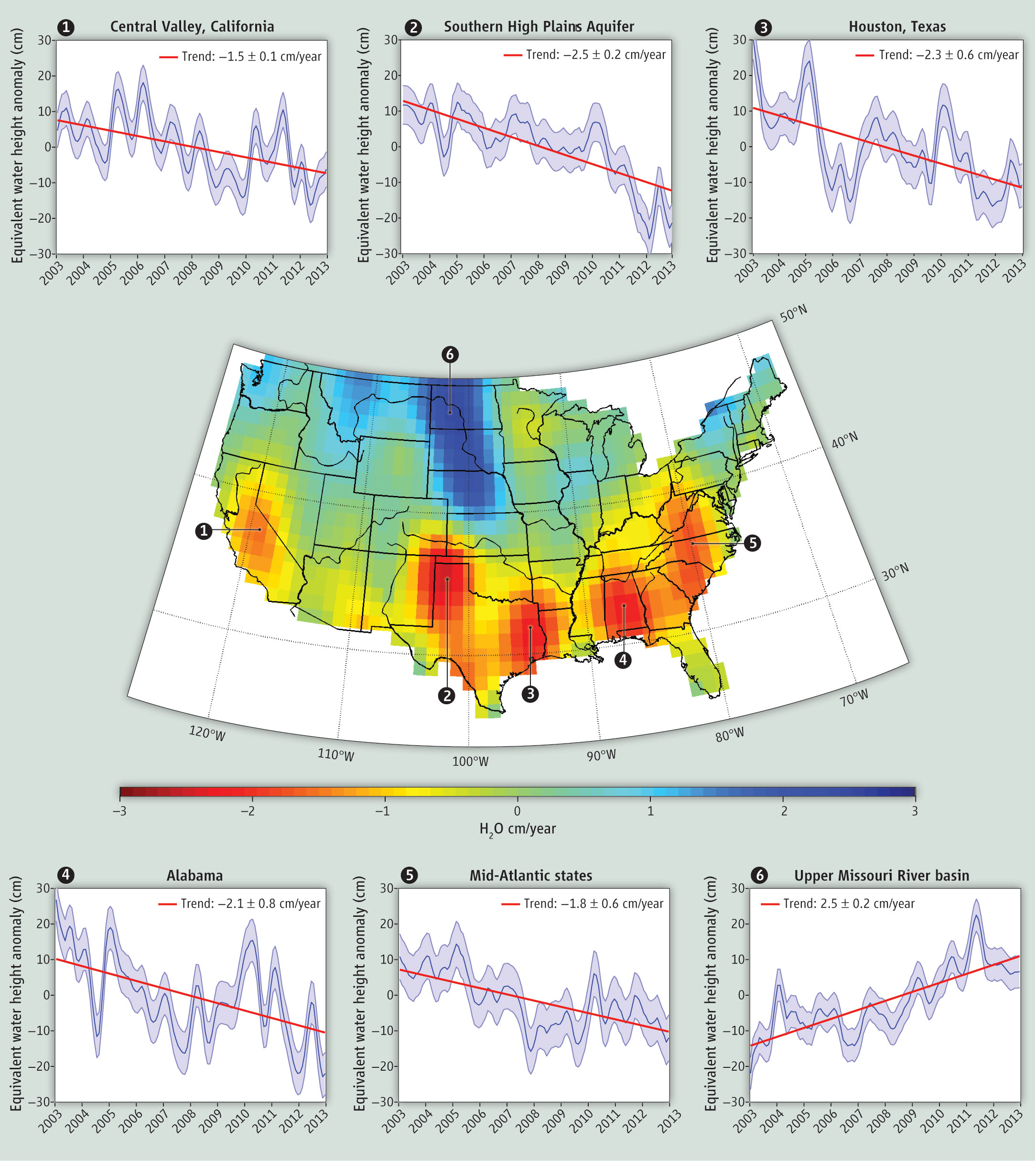 Satellite Data Will Be Essential To Future Of Groundwater Flood And Drought Management