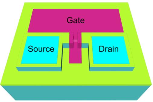 bridging transistors open way to next generation electronics nanowire bridging transistors open way to next generation electronics