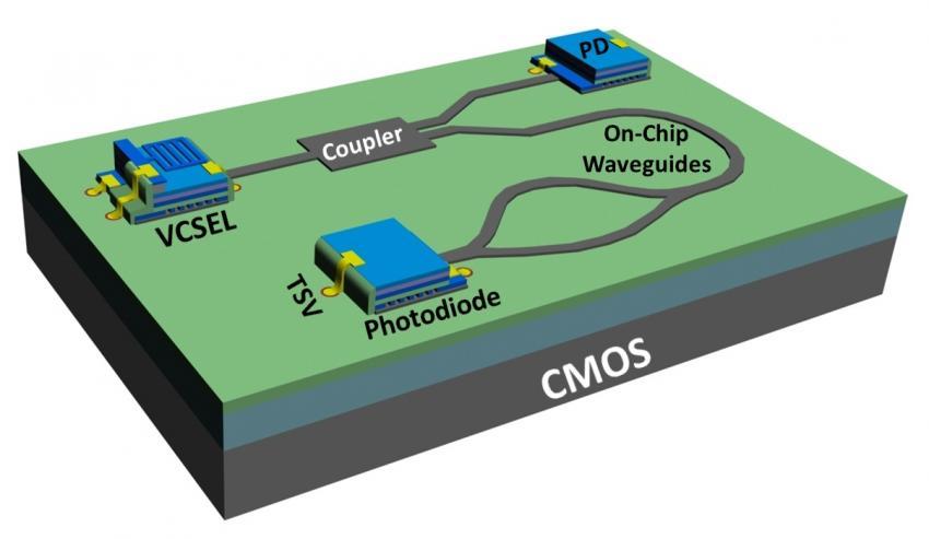 Картинки по запросу on-chip microwave laser