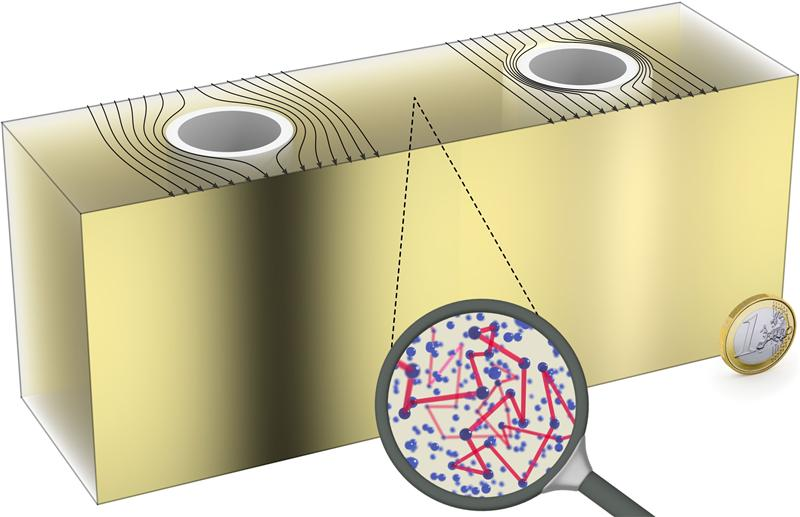 Researchers build optical invisibility cloak for a diffusive medium