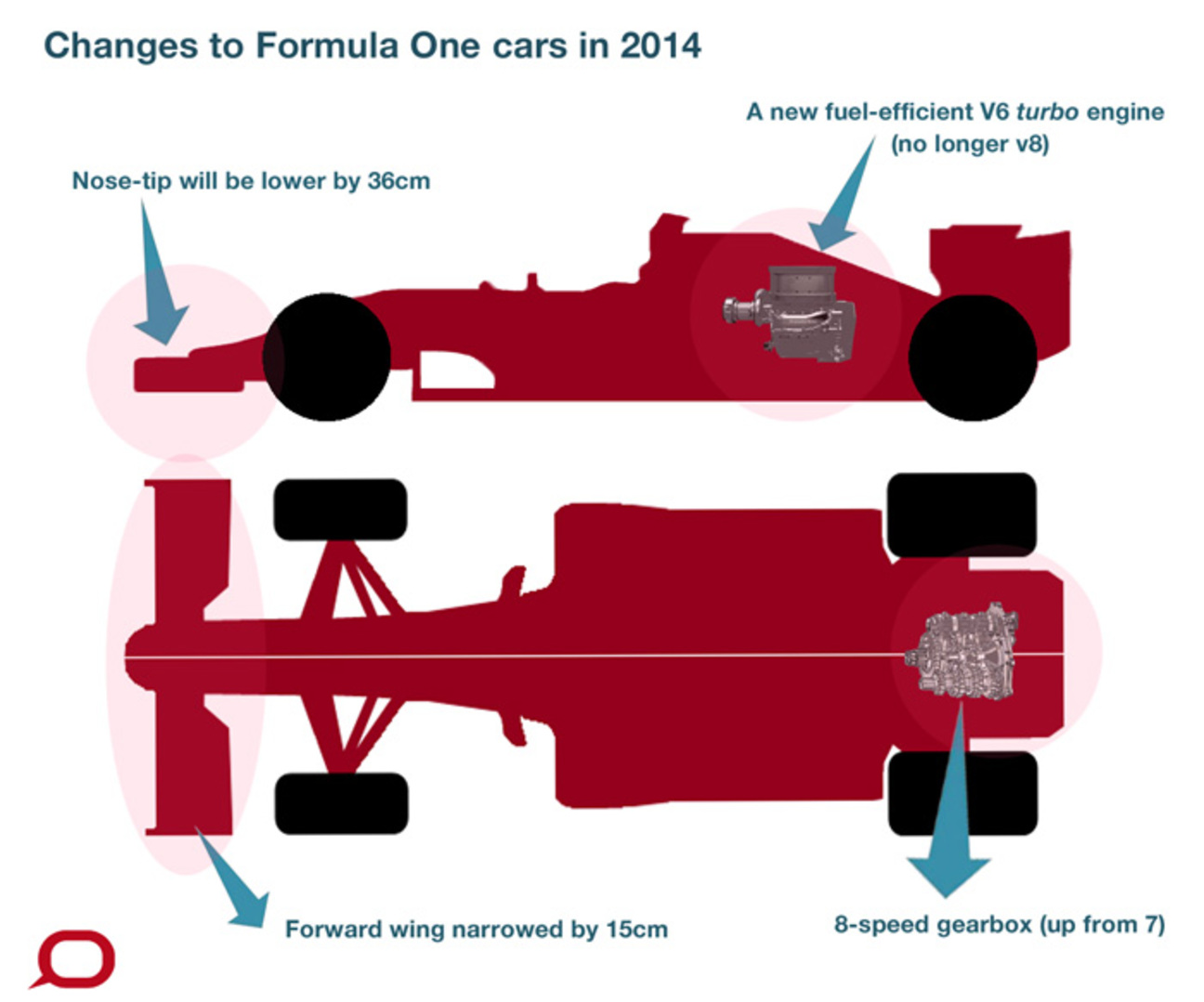 jobs and turbo boosts Formula 1 car redesign in 2014 – Diagram Of A Formula 1 Race Engine