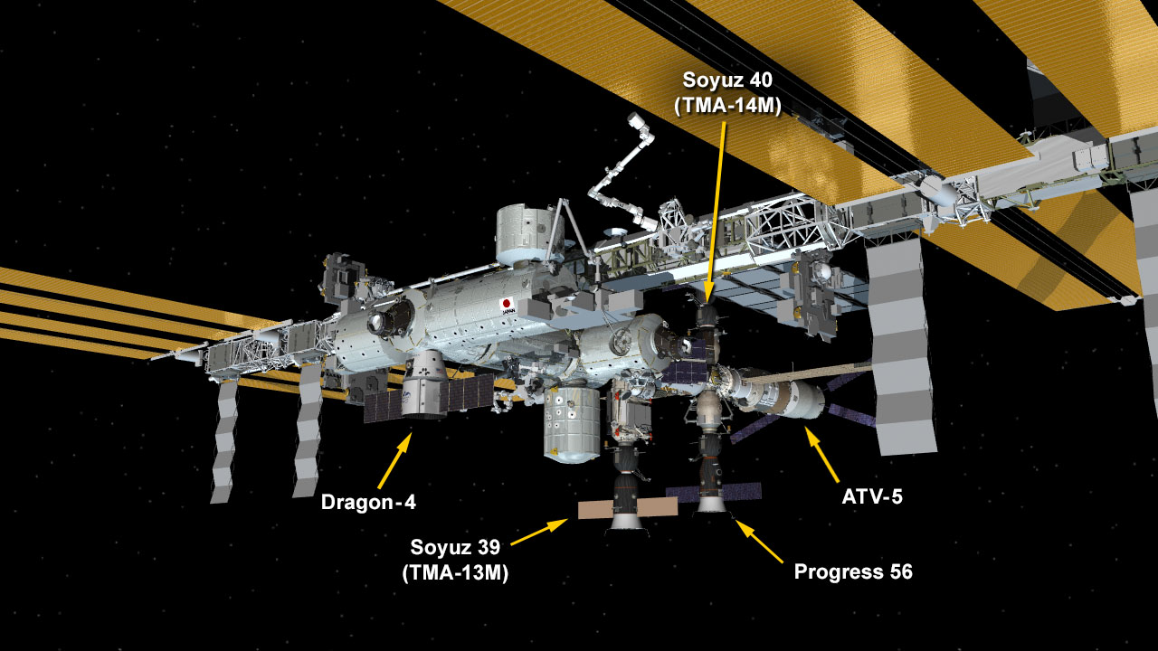 there are now five spaceships parked at the space station
