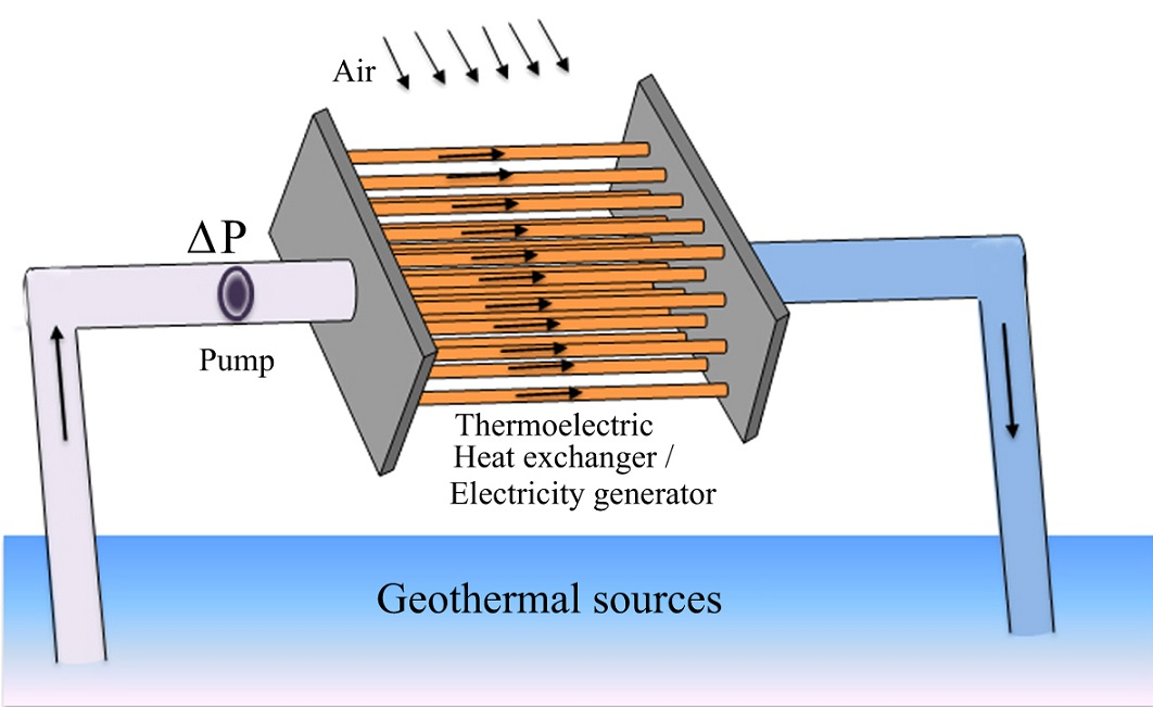 THERMOELECTRIC POWER PLANT PDF DOWNLOAD