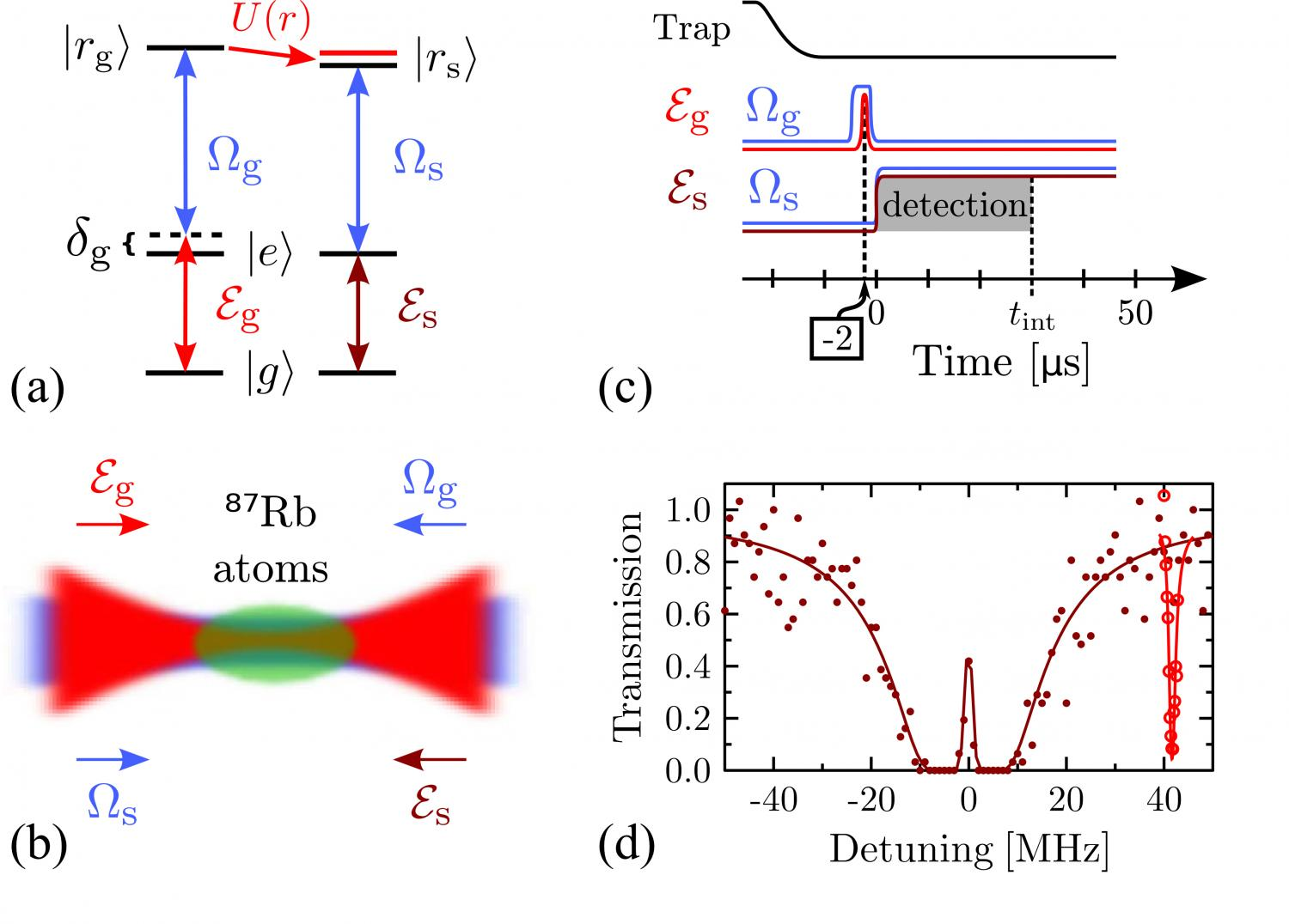 Step Lightly All Optical Transistor Triggered By Single Photon Parallel Circuit Simplest Physics Ever Promises Advances In Quantum Applications