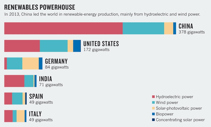 solar power plant business plan india pdf