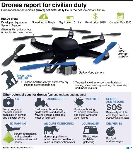 Drones take flight into a world of possibilities