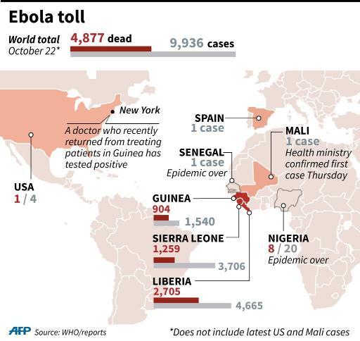 Mobile App Helps Track Ebola Epidemic - Ebola us map