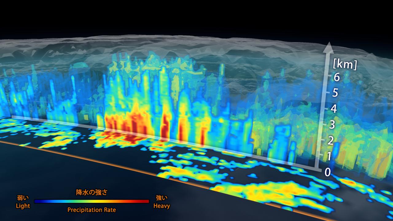 Images Available From NASAJAXA Global Rain And Snowfall Satellite - Global weather radar