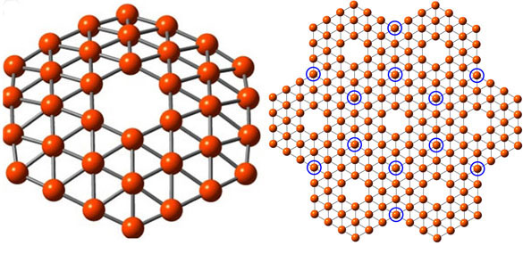 Graphene Like Material Made Of Boron A Possibility