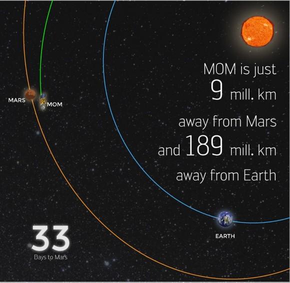 isro mars mission news - photo #14