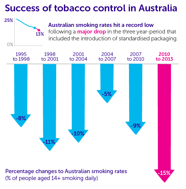 Tobacco smoking and all-cause mortality in a large ...