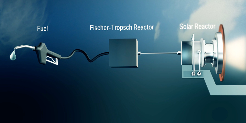 New Solar Reactor Technology To Produce Liquid Hydrocarbon