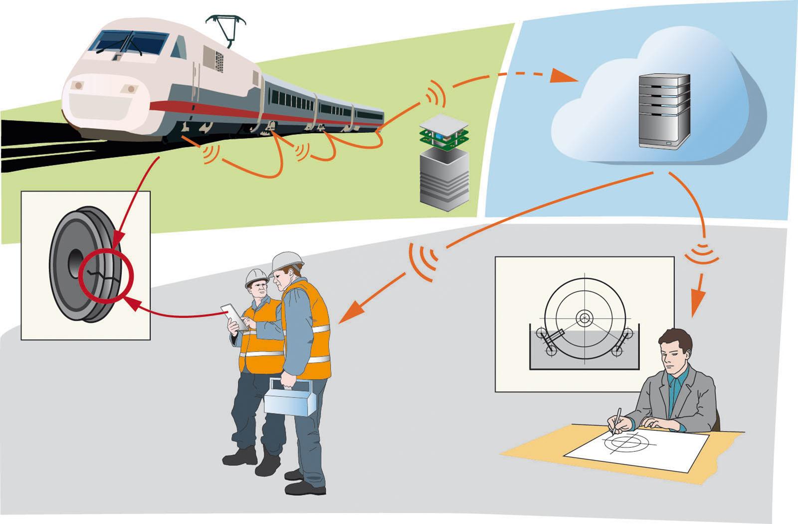 Sensors That Improve Rail Transport Safety