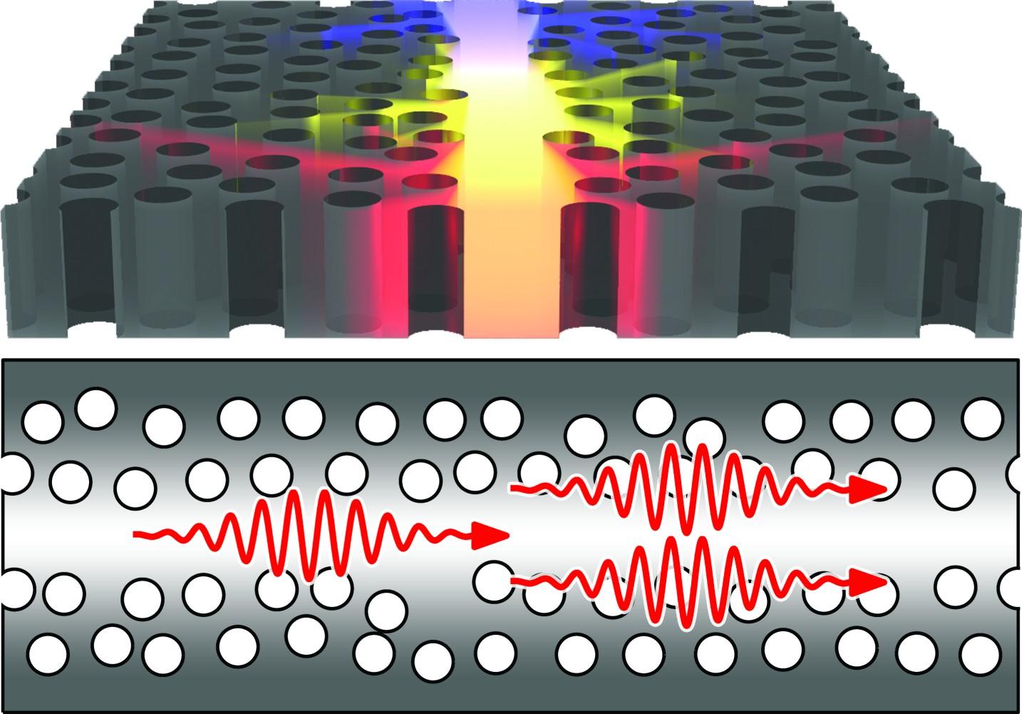 Картинки по запросу нанолазер