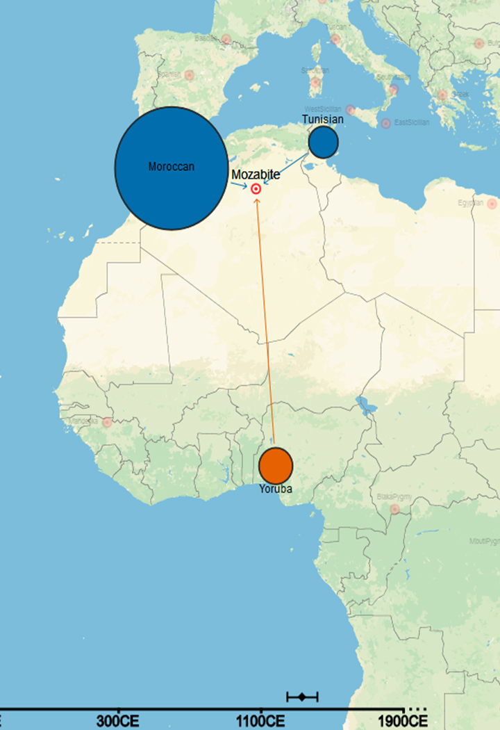 Interactive map of human genetic history revealed gumiabroncs Gallery