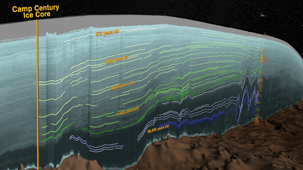 A 3 D View Of The Greenland Ice Sheet Opens Window On Ice History