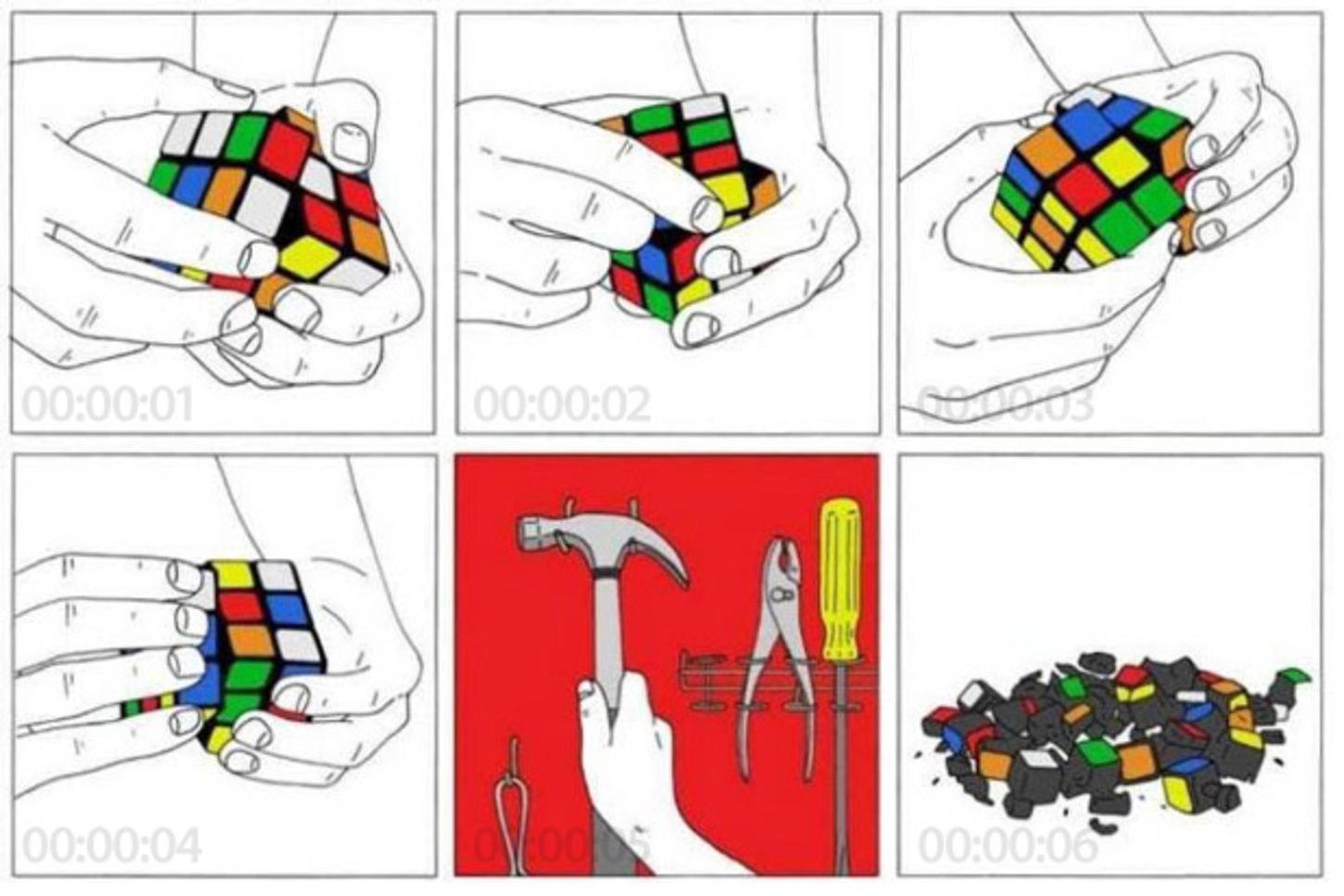 chemistry problem solver online problem solving steps for  to solve a rubik s cube in five seconds it s a common problem credit tangi bertin an introduction to chemistry