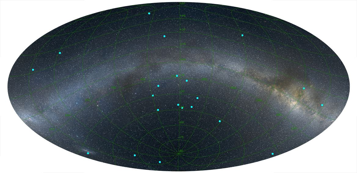 Surprising giant ring-like structure in the universe