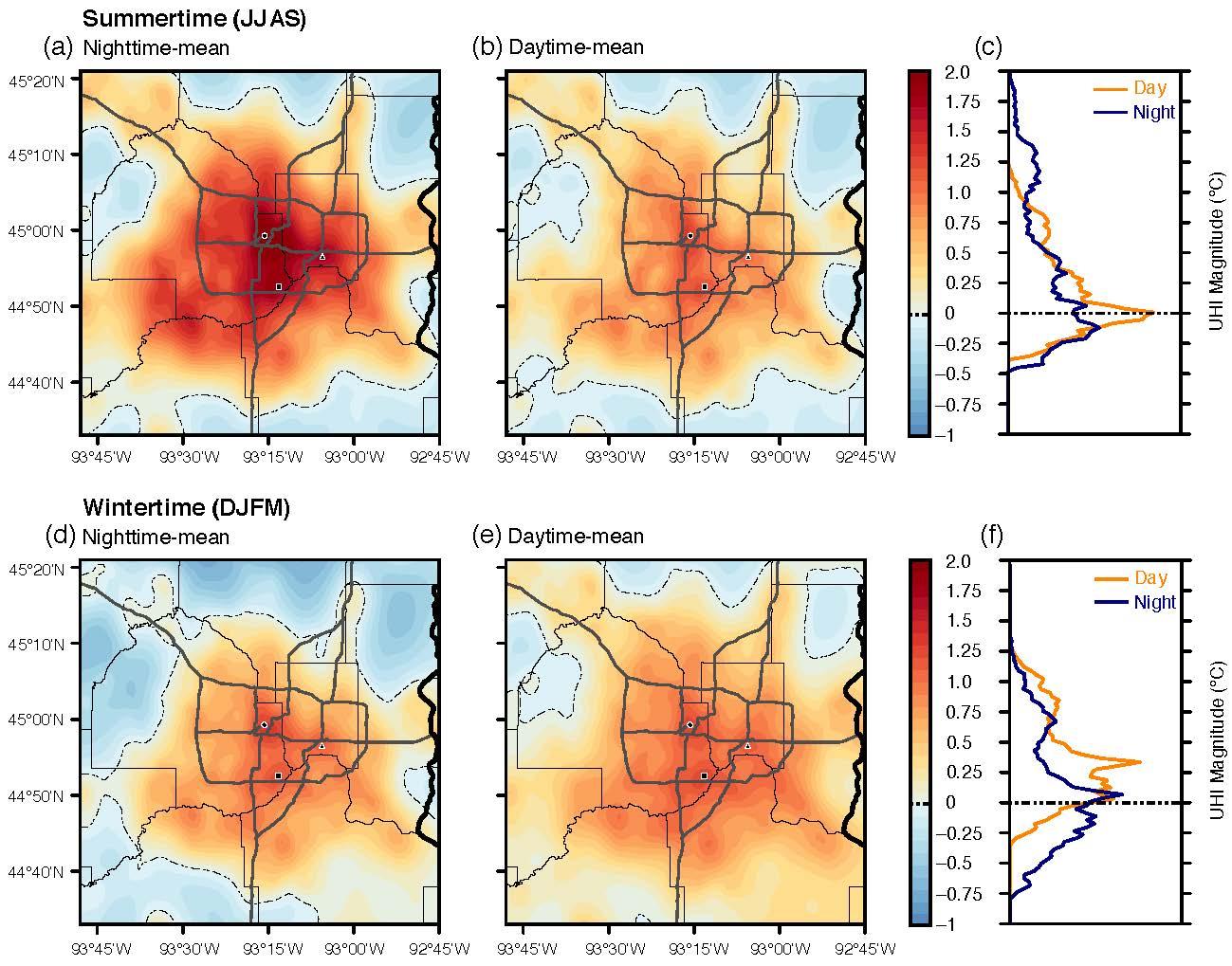 Temperature distribution study