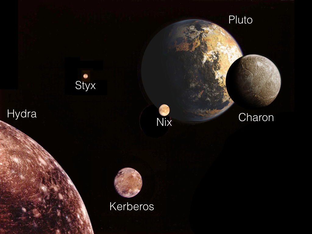 planet pluto flyby with 2015 06 Unusual Interactions Pluto Moons on Plutos Moons Wrestle With Chaos as well Charons Organa Crater Glows With The Force Er Ammonia additionally New Horizons This Week further These New Pictures Of Pluto Are Almost Impossibly Awesome in addition Nasa New Horizons Pluto Mission Finds Ice Peaks Massive Canyons 1.