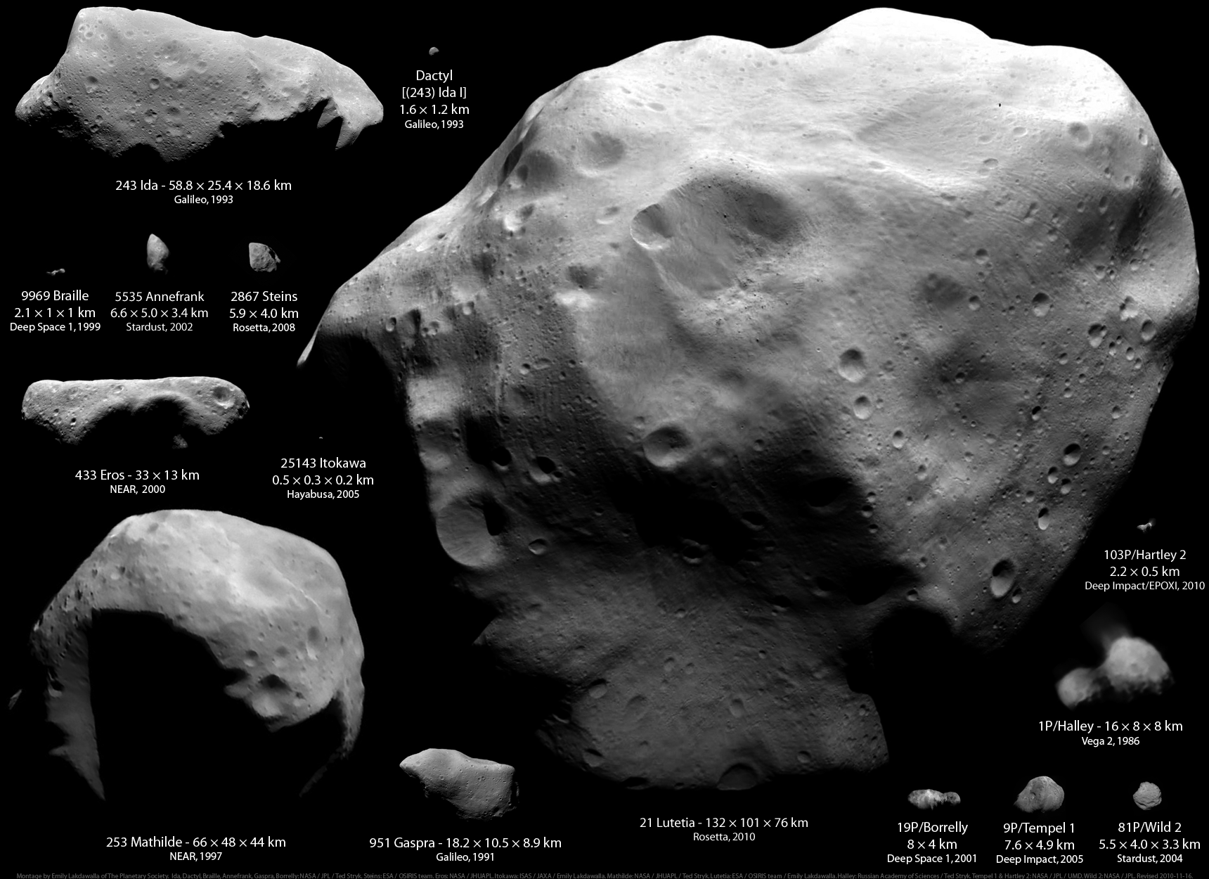 What is interesting about the largest asteroids and their movement? 95